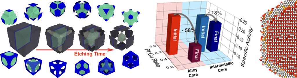 Nanocrystal Shape Composition
